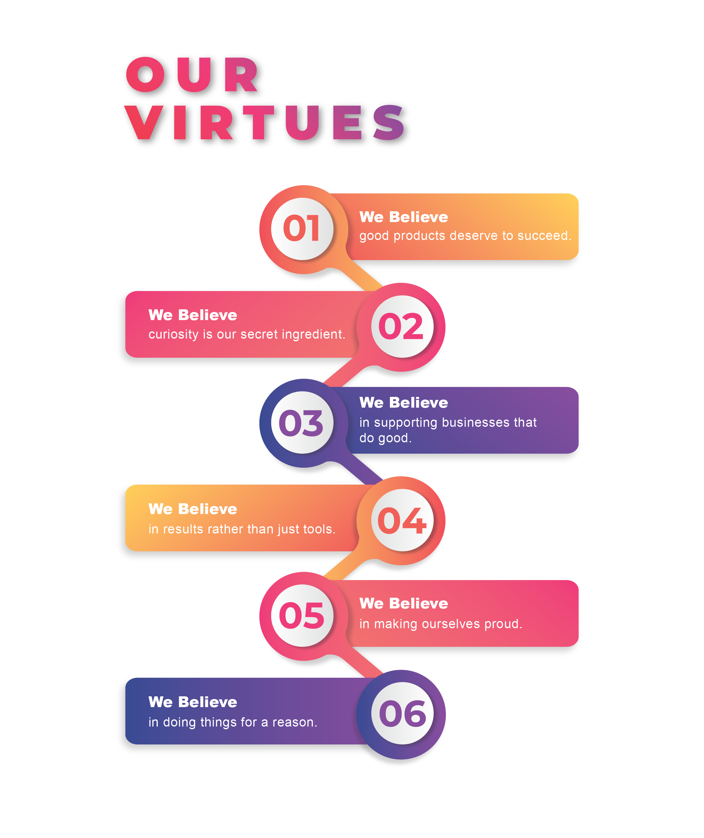 our-virtues-1004-02-1